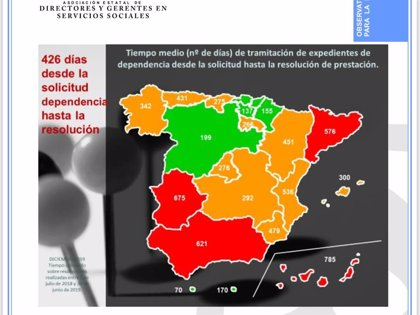 Crecen las personas en espera de atención a la dependencia en España por primera vez desde 2016, alcanzando las 426.000