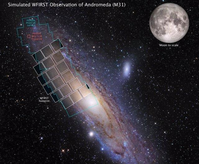 Este gráfico muestra una simulación de una observación WFIRST de M31, también conocida como la galaxia de Andrómeda. Hubble usó más de 650 horas para obtener imágenes de las áreas delineadas en azul. Usando WFIRST, cubrir toda la galaxia tomaría solo tres