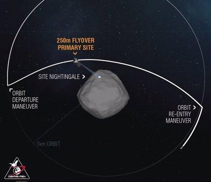 El vuelo más rasante de la misión OSIRIS-REx sobre el asteroide Bennu