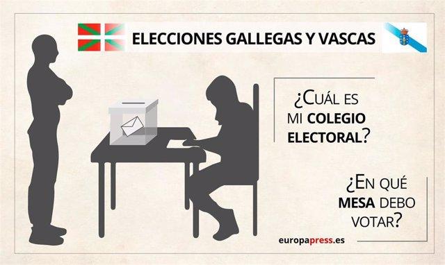 En qué colegio y qué mesa votar en las elecciones vascas y gallegas de 2020
