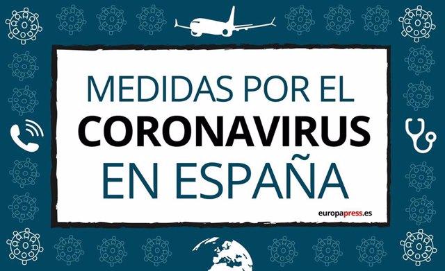 Portada del tema 'Medidas por el coronavirus en España'