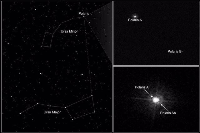 Explicación al extraño comportamiento de la Estrella Polar