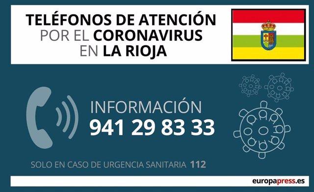 Teléfonos de atención por el coronavirus en La Rioja