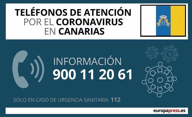 Teléfonos de atención por el coronavirus en Canarias