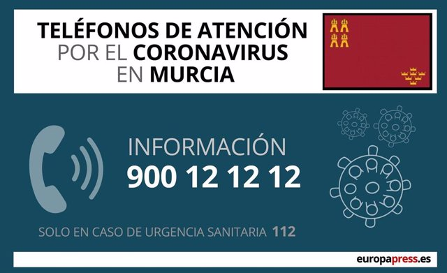 Teléfonos de atención por el coronavirus en Murcia