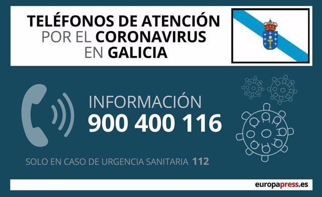 Teléfonos de atención del coronavirus en Galicia