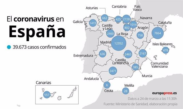 EpData.- El último balance del coronavirus, en gráficos
