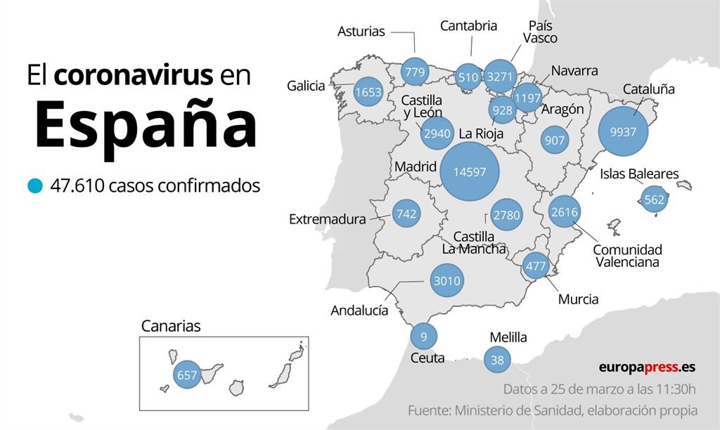 Europa Press Extremadura - cover