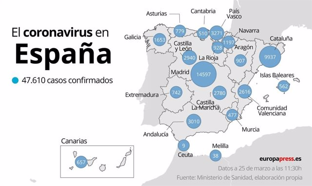 Mapa con casos de coronavirus por comunidades autónomas a 25 de marzo a las 13:30