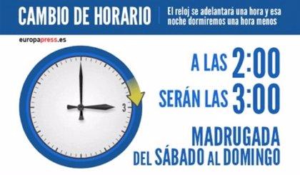 La madrugada de este domingo a las 2.00 se adelantarán los relojes hasta las 3.00 para comenzar el horario de verano