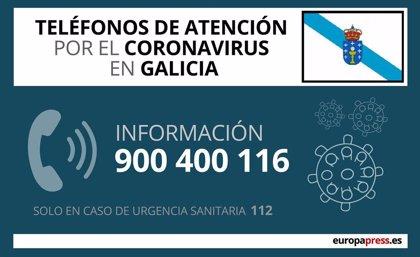 Galicia aumenta los casos activos un 18,8% respecto al viernes, con 2.627 afectados y 95 altas
