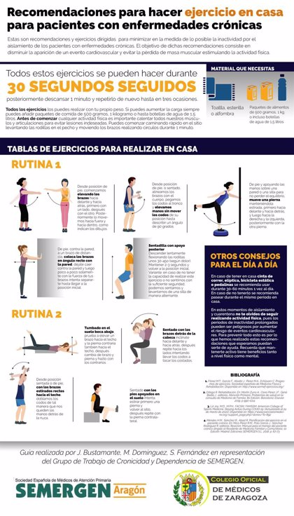 El Colegio de Médicos de Zaragoza y SEMERGEN Aragón editan una guía de ejercicios para pacientes crónicos