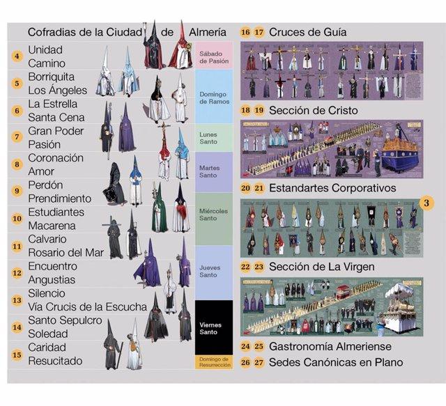 Publicación con infografías sobre la Semana Santa de Almería.