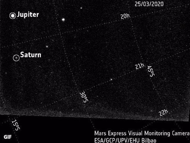 Júpiter y Saturno, vistos desde Marte