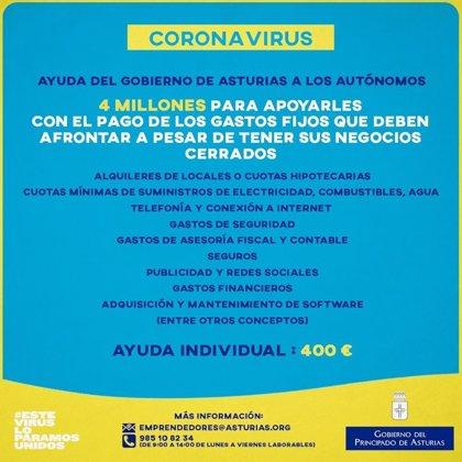 Los autónomos podrán solicitar a partir del lunes la ayuda de 400 euros del Principado