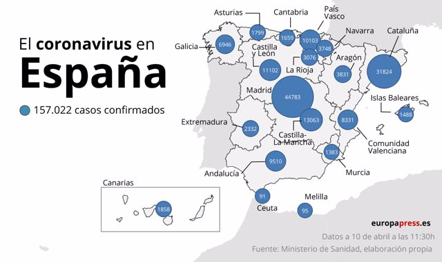 Datos coronavirus España 10 de abril