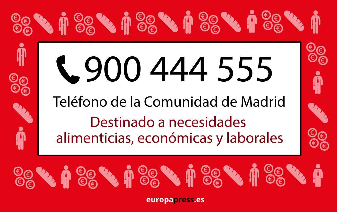 Teléfono de la Comunidad de Madrid para atender necesidades alimenticias, económicas y laborales a raíz de la crisis sanitaria y social del coronavirus