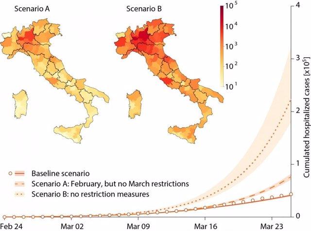 Los gráficos muestran las demandas de hospitalización según diferentes escenarios. El escenario A corresponde a la implementación de sólo las restricciones de febrero sin el bloqueo de marzo. El escenario B corresponde a no implementar restricciones.