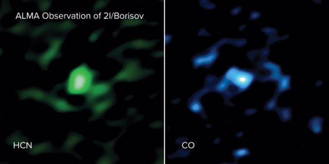 ALMA revela la composición inusual del cometa interestelar 2I/Borisov