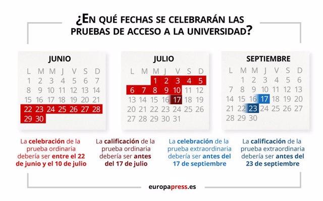 Calendario selectividad 2020