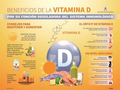 Recomendaciones para mantener los niveles de vitamina D durante el confinamiento