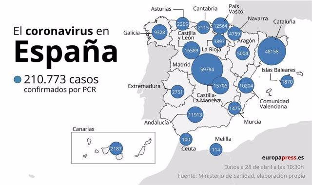 EpData.- La evolución del coronavirus, en datos y gráficos