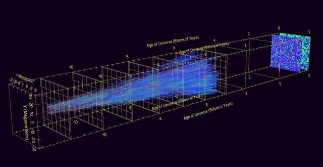 Descubren cómo la gravedad impulsó la estructura del universo