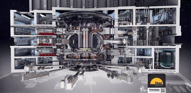 Las ondas de radio pueden ayudar a controlar la energía de fusión