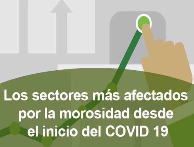 COMUNICADO: Cobratis revela cuáles son los sectores más afectados por los impaga