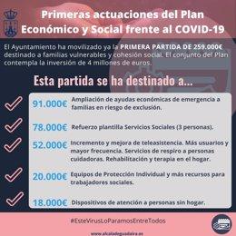 Se trata de la primera partida económica que se activa del Plan Ayuda Económica y Social programado por el Equipo de Gobierno de Alcalá de Guadaíra (Sevilla), que cuenta con más de cuatro millones de euros.