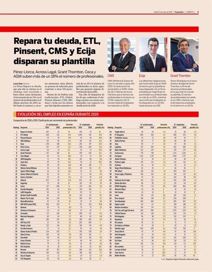 COMUNICADO: Primera posición en el ranking de Expansión, Repara tu Deuda líderes en la Ley de la Segunda oportunidad