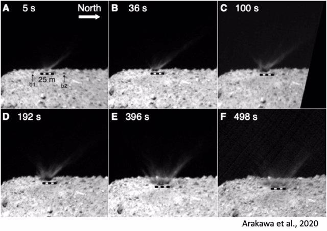La superficie del asteroide Ryugu enrojece ante el sol intenso