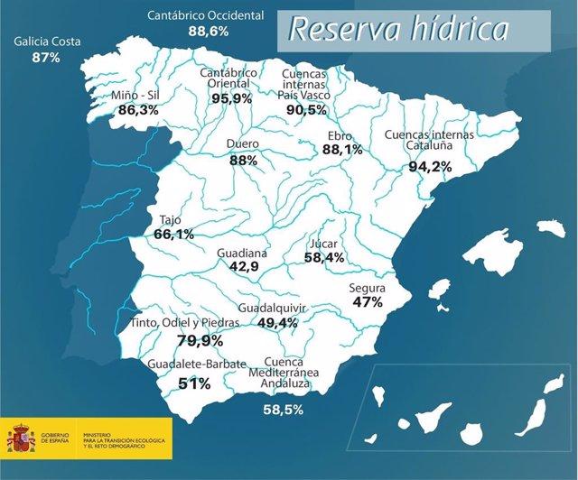 Volumen de agua embalsada por cada cuenca hidrográfica en la Península.