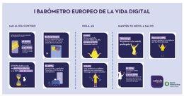 I Barómetro de la Vida Digital en Europa