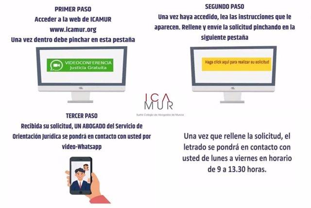 Imagen que muestra el funcionamiento del servicio de videollamada