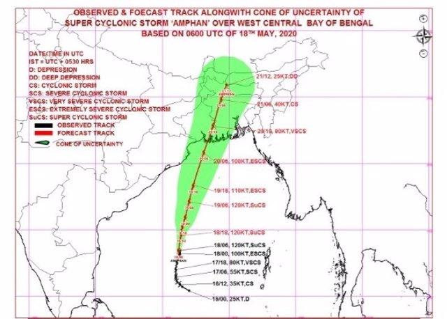 Clima.- Millones de evacuados en India y Bangladesh por la llegada del supercicl