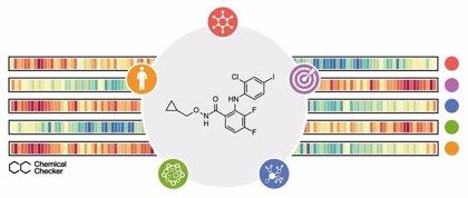 El IRB Barcelona lanza una herramienta 'online' para acelerar el descubrimiento de fármacos