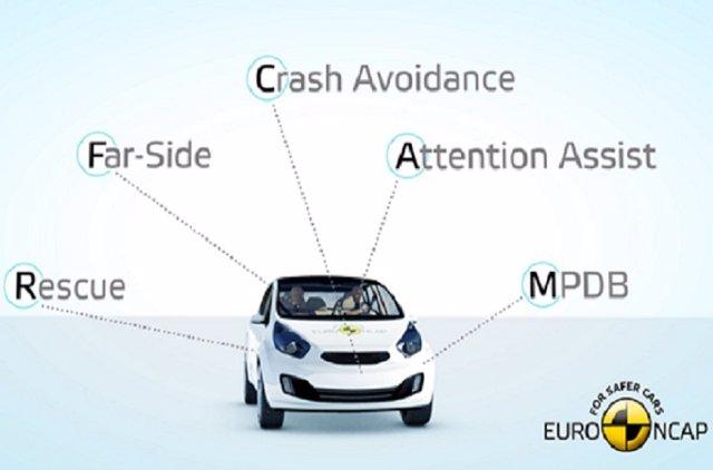 Nuevas pruebas de Euro NCAP.