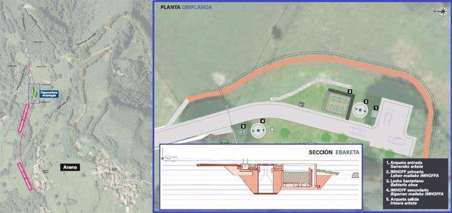 Proyecto de construcción de depuradora en Arano.