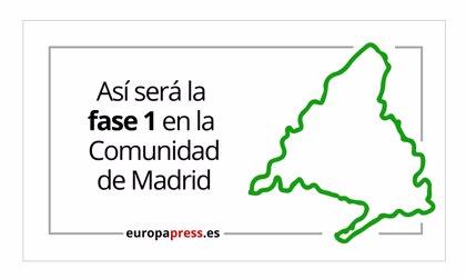 Control de accesos a Metro, terrazas abiertas al 50% y apertura de grandes parques en Madrid con fase 1