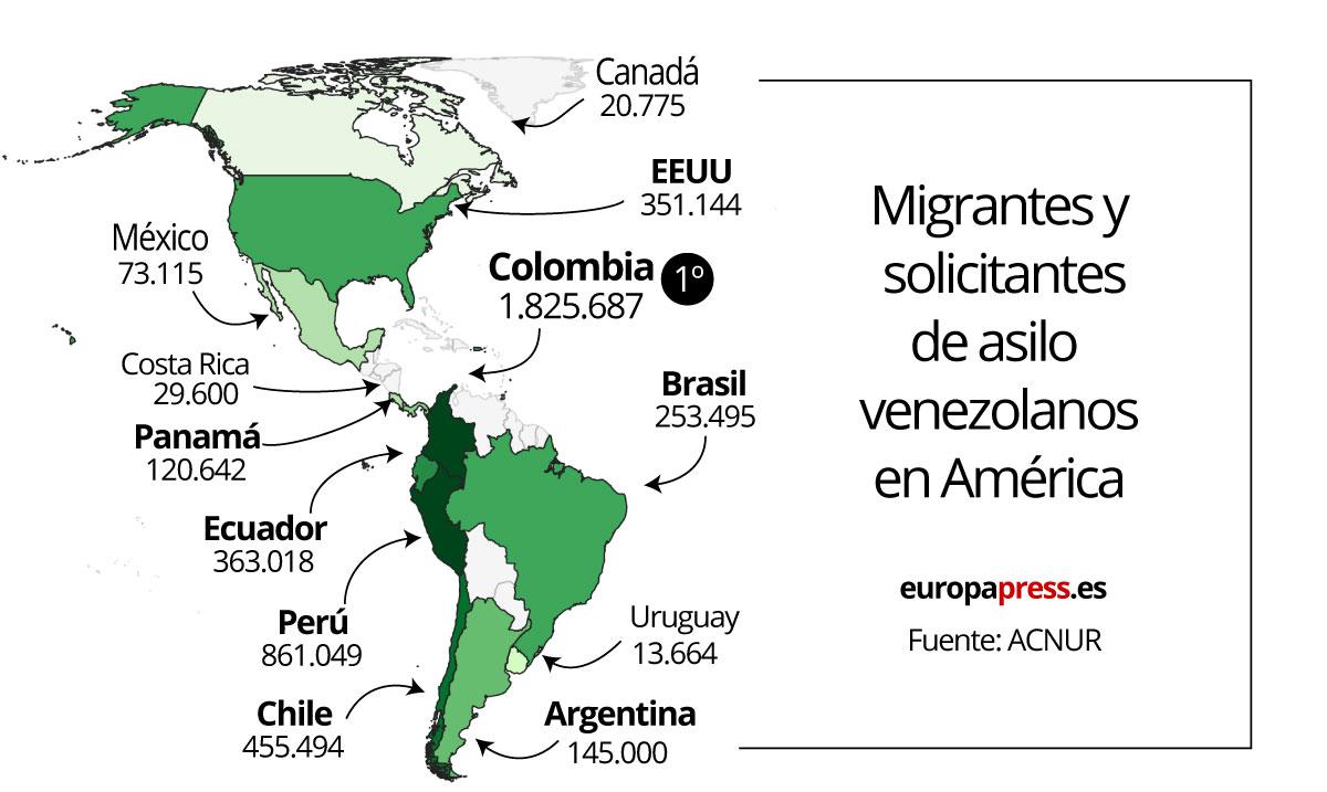 Migrantes y solicitantes de asilo venezolanos en América