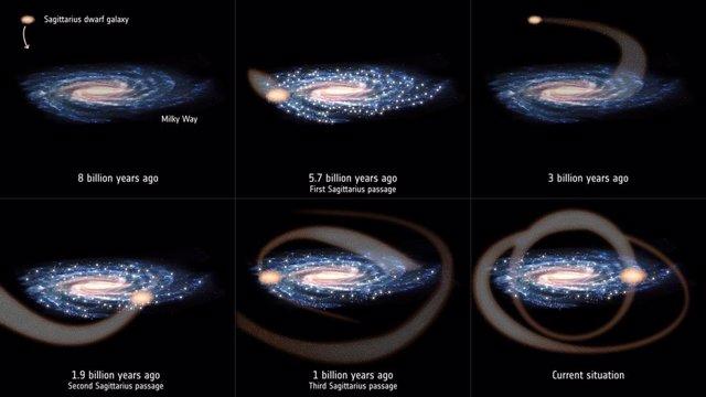 Imágenes de las colisiones de la galaxia Sagitario y la Vía Láctea