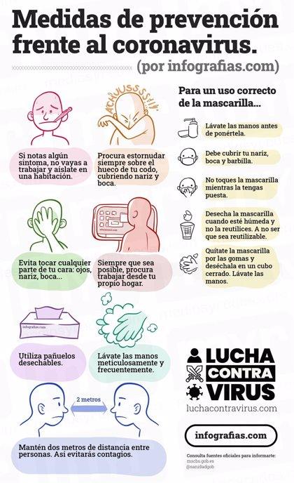 COMUNICADO: Medidas de prevención frente al Coronavirus