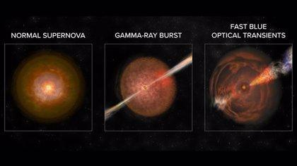 Nueva clase de explosiones cósmicas