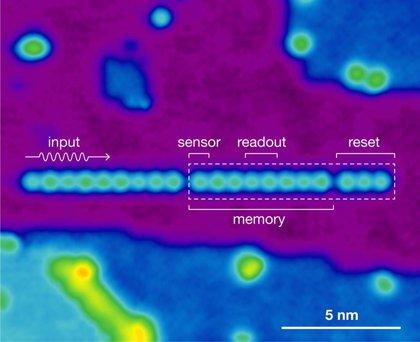 Un sensor de ondas magnéticas que funciona con solo once átomos