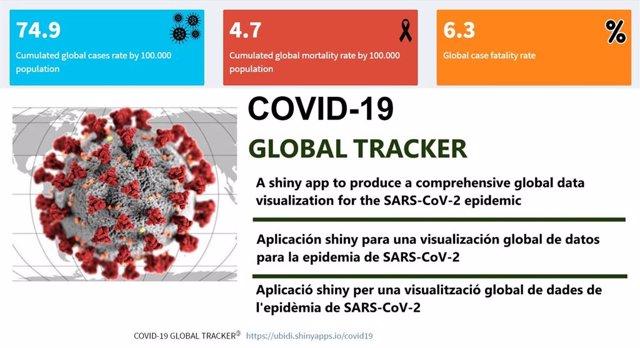 'Covid19-Global', App Que Permite Seguir La Evolución De La Pandemia A Nivel Global