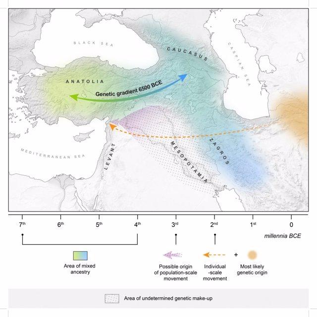 Movimientos de población antiguos en Asia Occidental