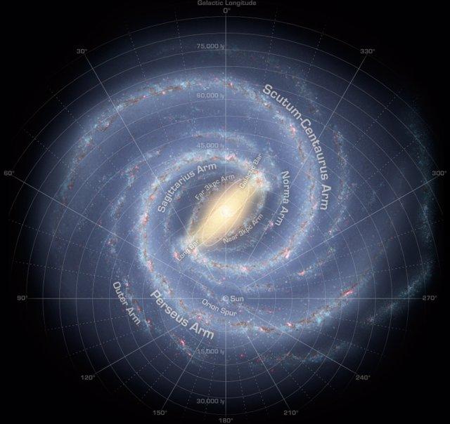 La Vía Láctea tiene un halo ardiente que ilustra la formación galáctica