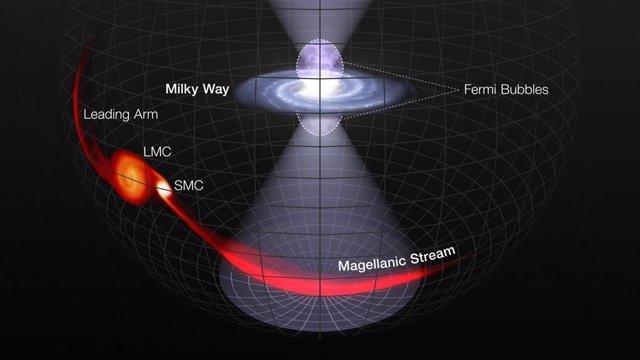 Descripción del estallido en el centro galáctico que iluminó la Corriente de Magallanes