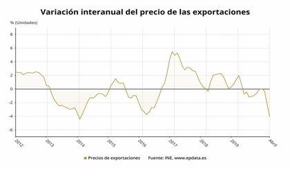 Los precios de exportaciones de la industria se hunden un 4,1% en abril, su mayor caída en seis años